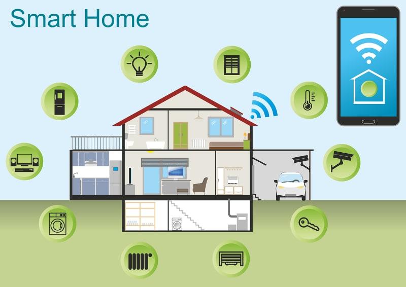 "Symbolbild ""Smart Home"""